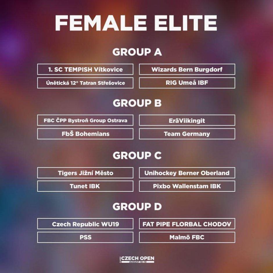 Damernas spelschema i Prag 2017