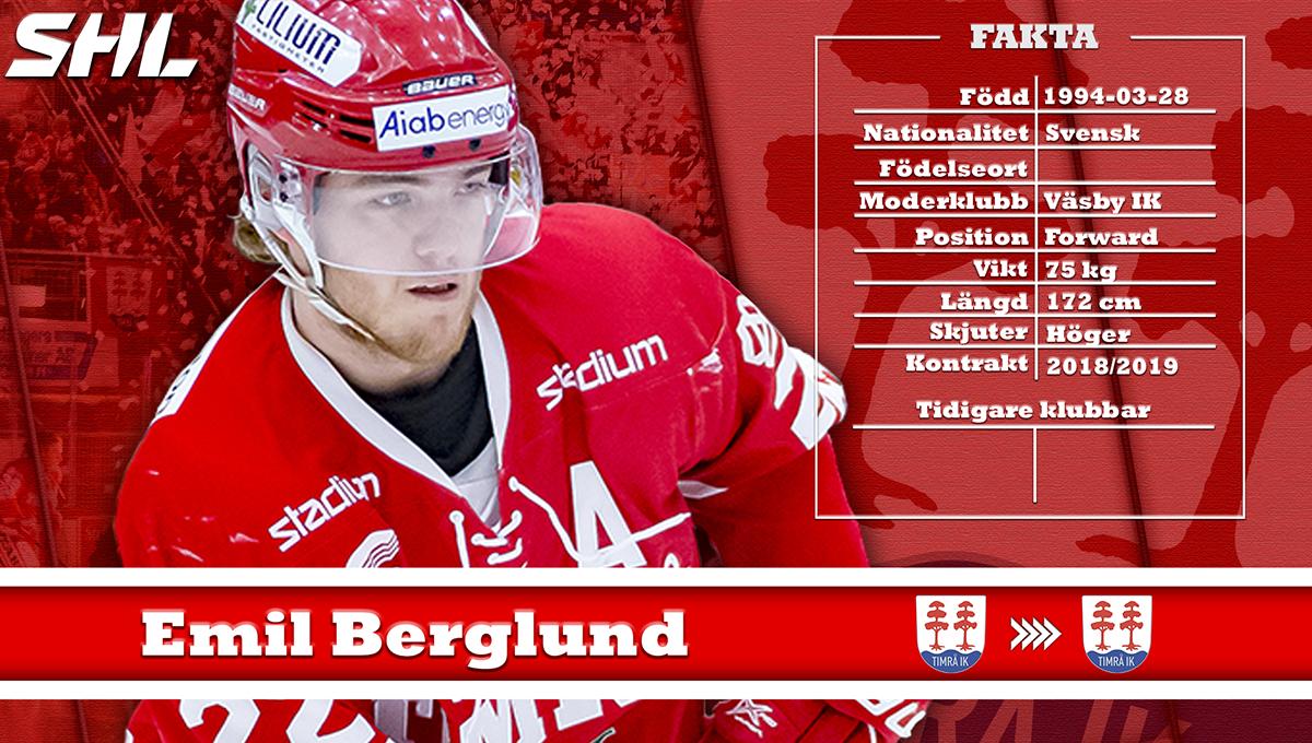Emil Berglund