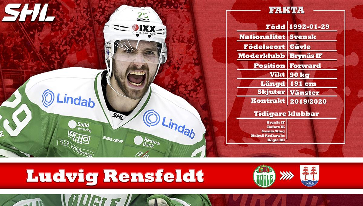 Ludvig Rensfeldt